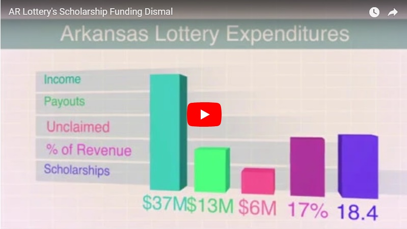 Video: AR Lottery's Scholarship Funding Dismal