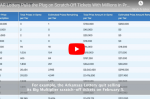 Video: AR Lottery Pulls the Plug on Scratch-Off Tickets With Millions in Prizes Unpaid